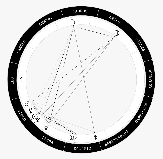 Co-Star astrology app